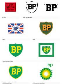 logo histories of 100 logos