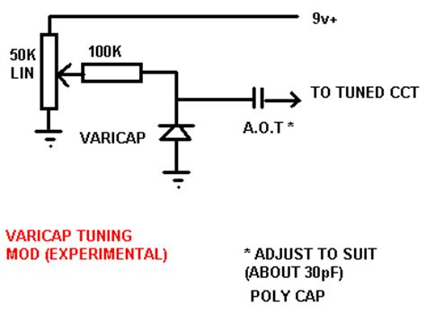 varicap diode circuit another useful addition would be a simple audio filter before the lm386 audio lifier there