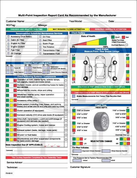 multi point vehicle inspection report card form
