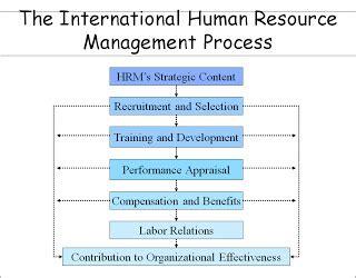 Ekonomi Manajerial Dan Strategi Bisnis 2 Edisi 8 Michael R Baye tambunan rangkuman bab 20 manajemen sumber daya