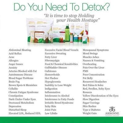How To Detox From Environmental Toxins by Detox