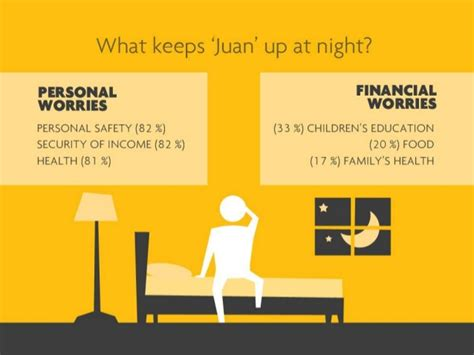 sun life house insurance financial literacy advocacy report by sun life financial philippines
