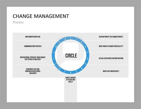 19 Best Images About Change Management Powerpoint Templates On Pinterest Models The Project Management Change Process Template
