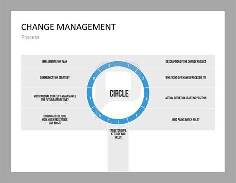 change management process template 19 best images about change management powerpoint