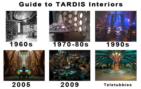 Doctor Who Tardis Interior by Guide To Tardis Interiors Doctorwho