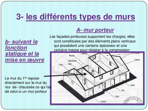 Les Types De Murs 2577 by Les Types De Murs Divers Types De Murs Bricobistro Murs