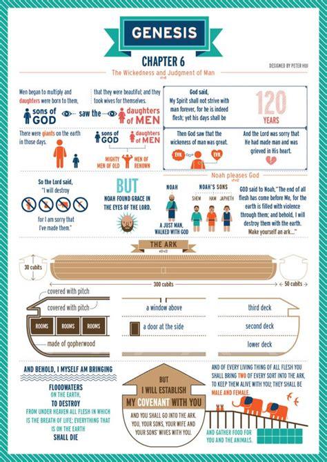genesis chapter 1 summary the ideas genesis 6 religious infographics