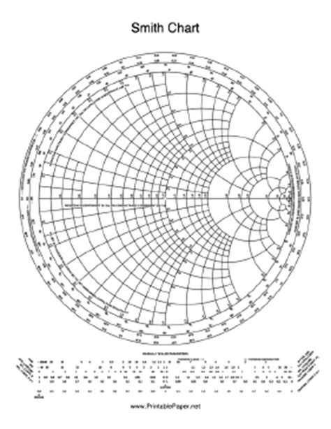 smith chart with scale color books printable smith chart