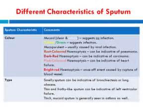 color of sputum abe appel s rnreport on quot mt pharmafactz a