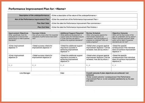 plan for improvement template performance improvement plan exles bio exle