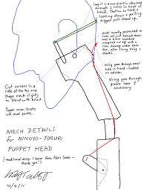marionette layout view template 189 best puppet building resources images on pinterest
