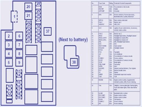 2007 mazda 3 fuse diagram wiring diagram