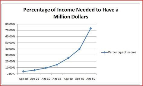 housing should be what percent of income housing should be what percent of income 28 images fact of the week lower income