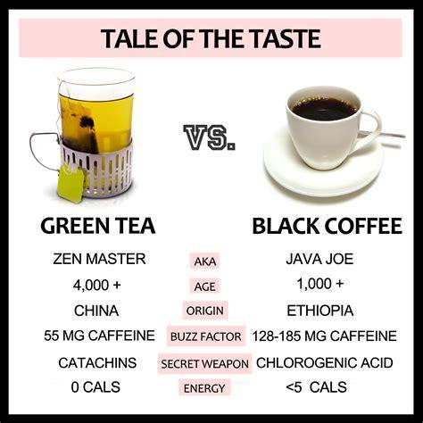Green Tea Coffee Memo green tea vs black coffee the greatist debate greatist