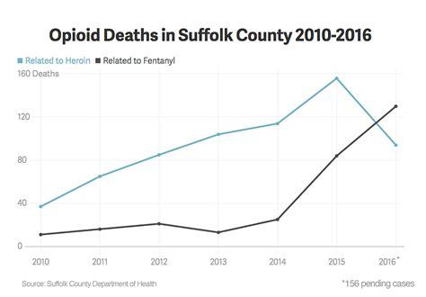 Quannacut Detox by Fentanyl Passes Heroin As Suffolk County S Deadliest