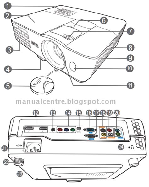 Proyektor Benq W1070 benq w1070 projector manual and troubleshooting manual