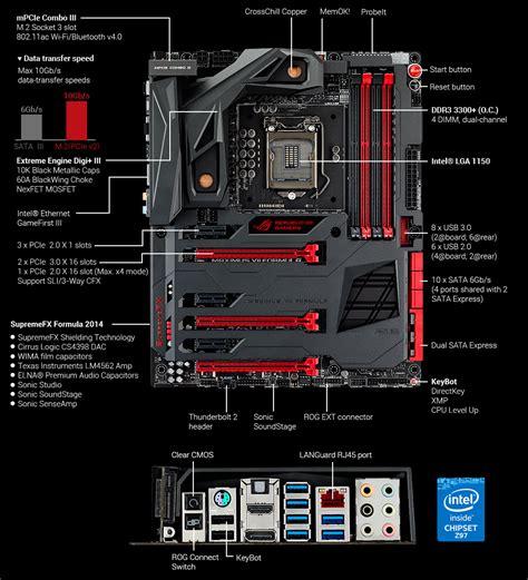 Asus Maximus Vii Formula maximus vii formula motherboards asus usa