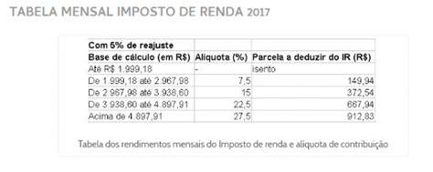 tabela do servidor federal para o ano de 2016 imposto de renda 2018 declara 231 227 o irpf 2018 aqui