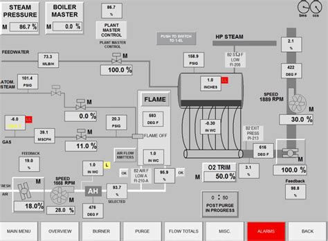 hmi layout exles go through the isa 101 hmi lifecycle before partnering