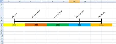 Vorlage Word Zeitstrahl Zeitstrahl Mit Excel Erstellen Chip