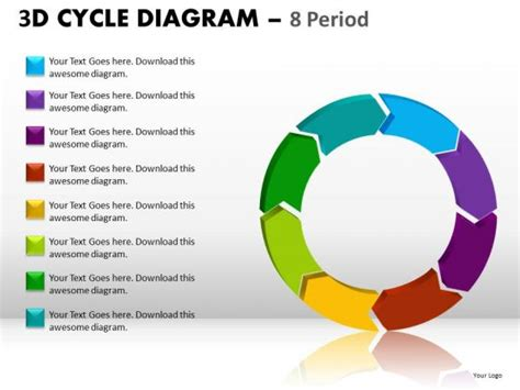 cycle diagram powerpoint rankine cycle ppt seotoolnet