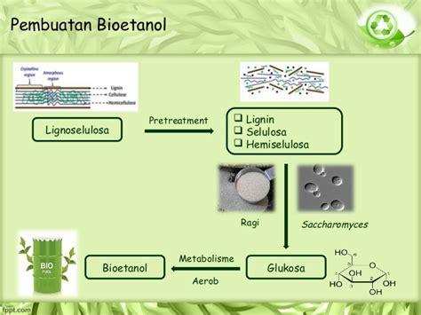 Minyak Padat bioremediasi limbah padat pabrik minyak kelapa sawit