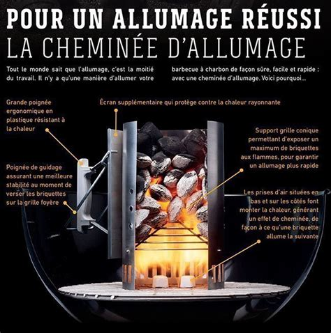Cheminee Weber Barbecue by Utilisation Chemin 233 E Weber