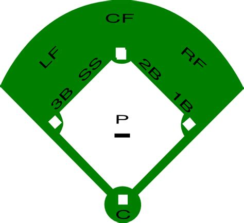 printable baseball field diagrams clipart best