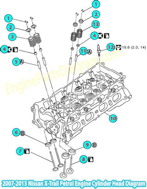 nissan x trail diagram nissan free engine image for user