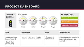 project status report dashboard template 20 beautiful presentation themes for business marketing