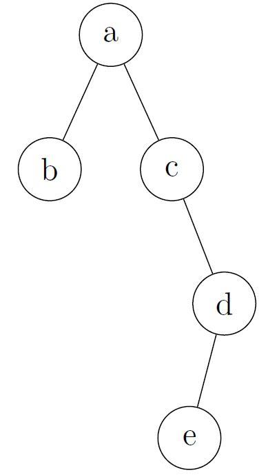 latex qtree tutorial latex skills draw binary tree coding dragon s blog