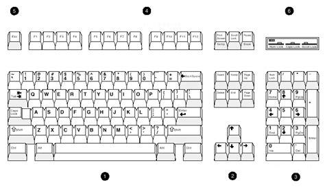 keyboard layout values keyboard processing