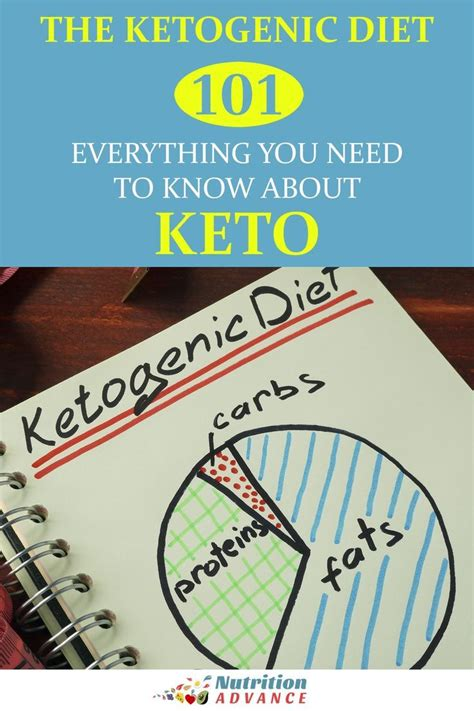 the ketogenic diet for beginners the guide to living a keto lifestyle with 120 high low carbs recipes for weight loss books 1000 ideas about ketogenic diet on ketosis