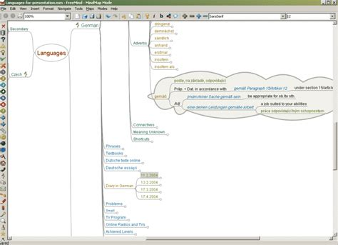 6 Best Mind Mapping Software In 2017 Free And Paid Freemind Templates