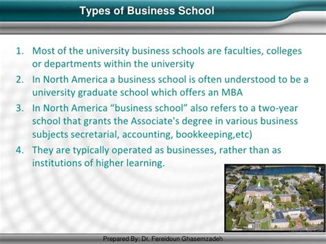 Types Of Mba by Mba Best Practices