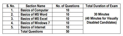 test pattern for udc update esic udc computer skill test part ii exam