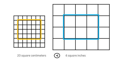 how many square in a 12 by 12 room teaching notes for reason about the area of a plane figure by comparing the size of unit squares