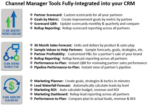 Crm Tool Generate Channel Growth Successfulchannels Channel Partner Business Plan Template