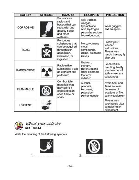 chem m2 laboratory apparatus safety symbols