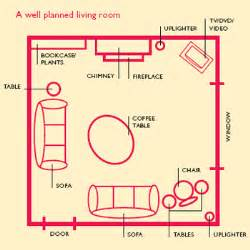 Feng Shui Livingroom by Living Room Feng Shui Layout Home Design Inside