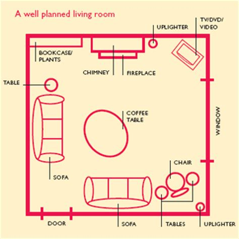 feng shui guide living room feng shui layout home design inside