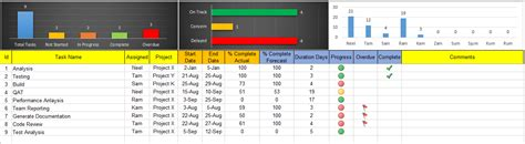 task management template excel excel task tracker dashboard template free