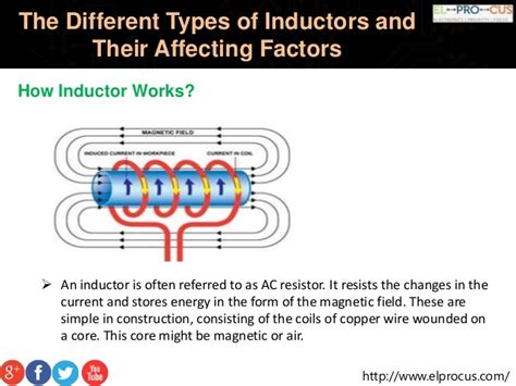 different types of inductor pdf inductor types and applications 28 images inductor types and applications 28 images how to