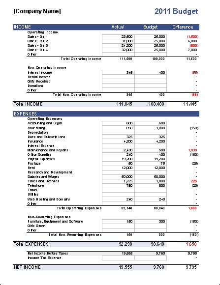 Business Budget Template Excel Money Saving Tips For Students With Excel Budgeting