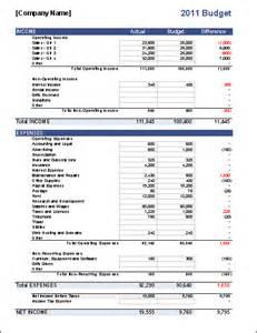 Budget Template Business Business Budget Template For Excel Budget Your Business