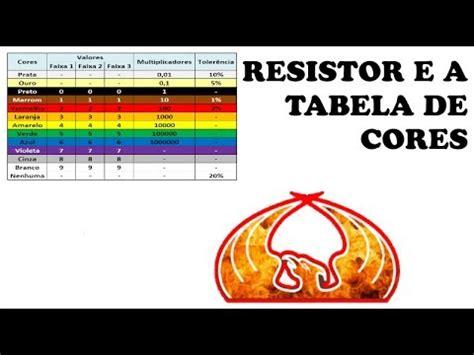 resistor de 22k cores resistor e a tabela de cores
