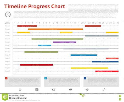how to create a progress gantt chart in excel 2010 youtube vector timeline progress graph gantt chart of project