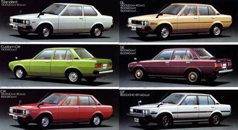 Spion Mobil Paling Murah harga mobil bekas dibawah 20 juta rupiah