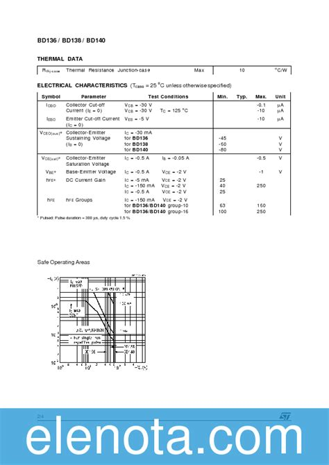 transistor bd136 datasheet bd136 datasheet pdf 36 kb stmicroelectronics pobierz z elenota pl