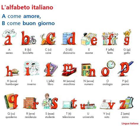 Len Italien by Lesson Number 1 L Alfabeto I Numeri E Mi Presento I